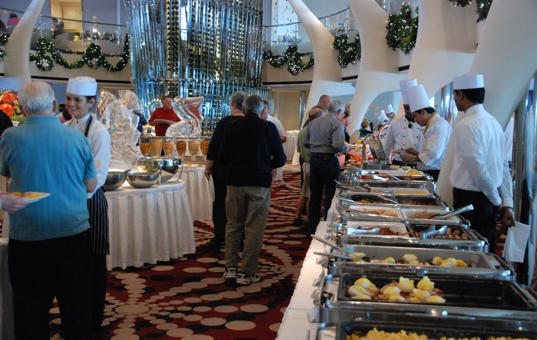 Things to consider when starting up a Catering Business